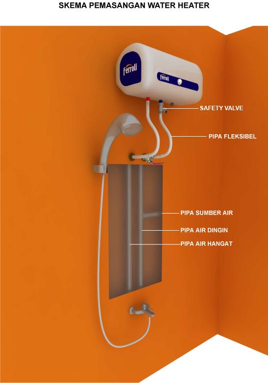 Tips Dan Cara Pemasangan Water Heater