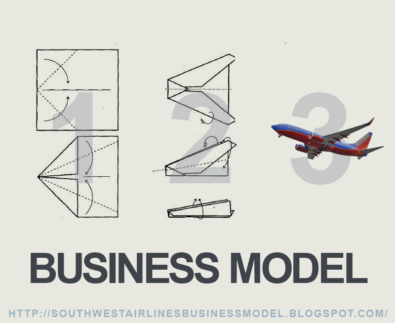 business process southwest airlines Leaders who are shaping the future of business in  southwest airlines' digital  to the actual boarding process southwest hopes to.