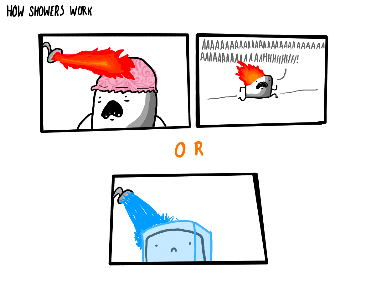 How showers work