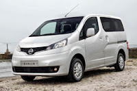 Harga Mobil, All New Nissan Evalia, Murah, Bekas, 2013, 2014, 2015