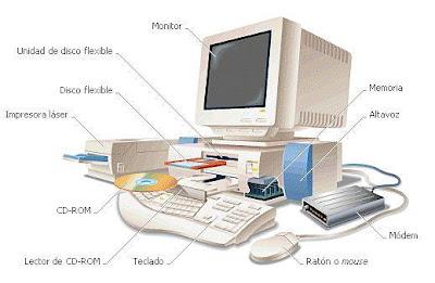 Elementos De La Computadora 2 Elementos Basicos De Una