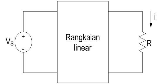 Rangkaian Linear