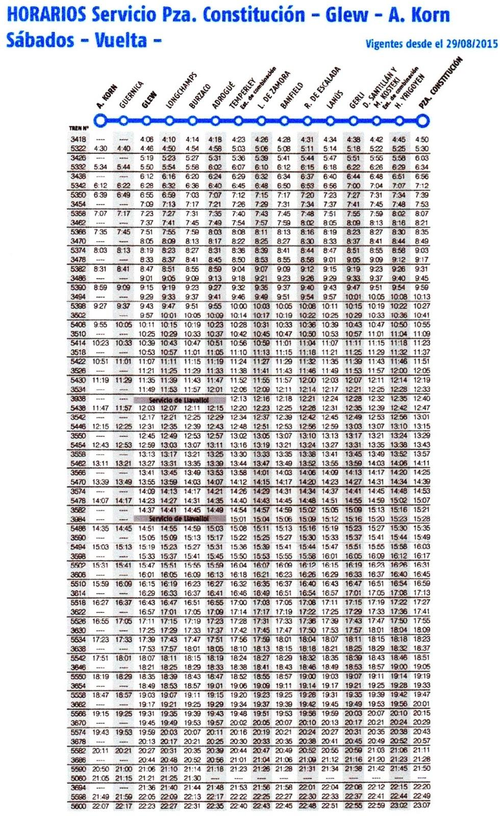 horarios de salida de trenes: