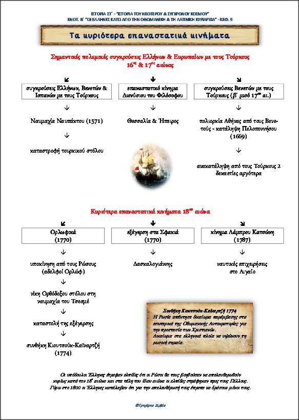 http://eclass31.weebly.com/uploads/8/3/3/4/8334101/b-kef-9-istoria_st.pdf