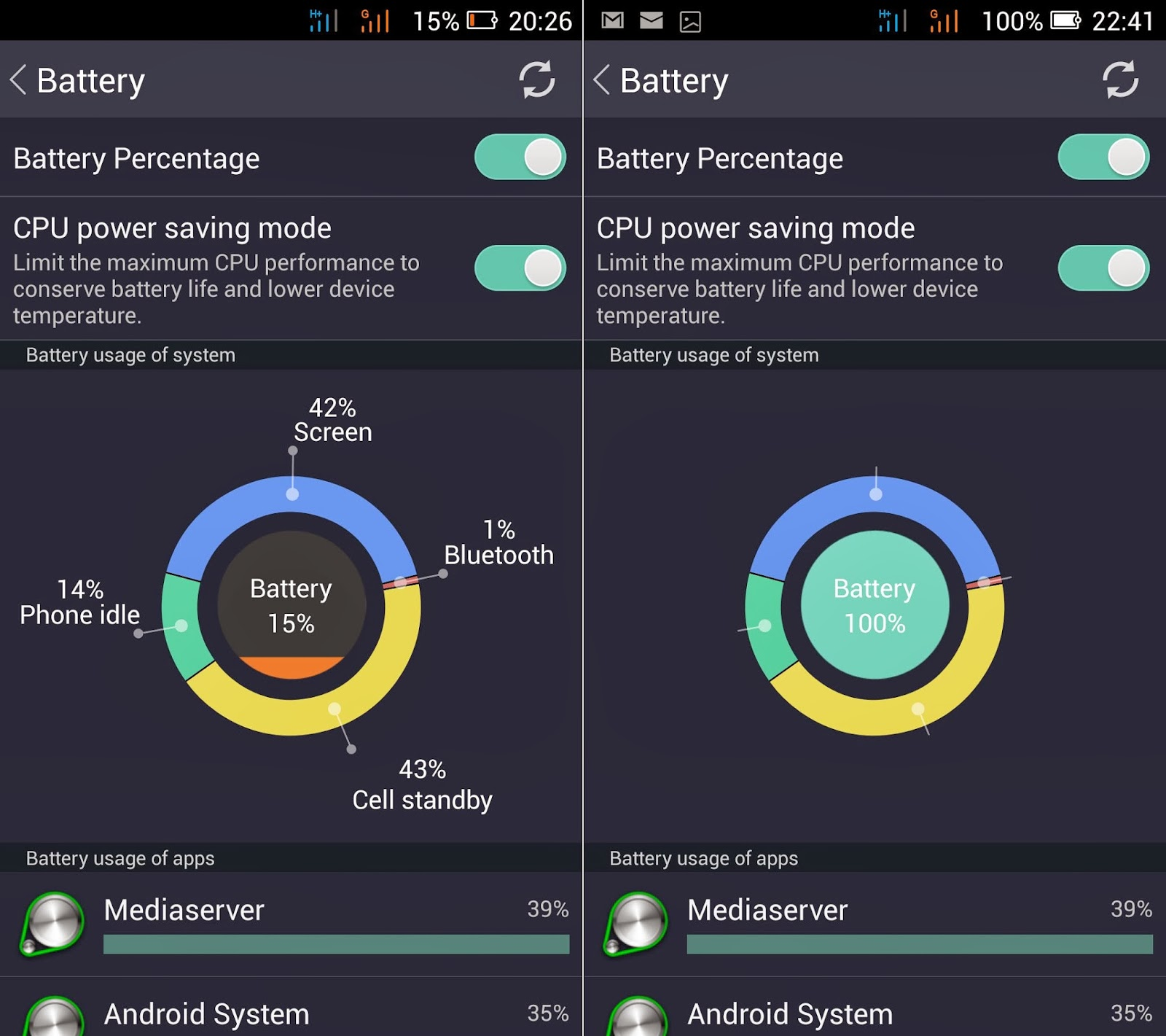 Cherry Mobile Cosmos Z2 Review Battery Stats - Charging Time
