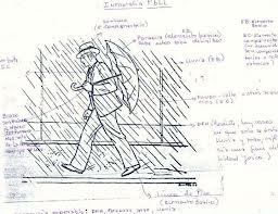Test de la persona bajo la lluvia  BUSCO TRABAJO
