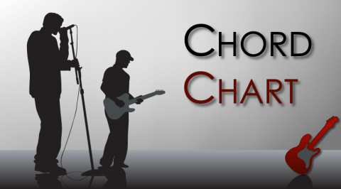 Kumpulan Lirik dan Chord Lagu Baru Indonesia