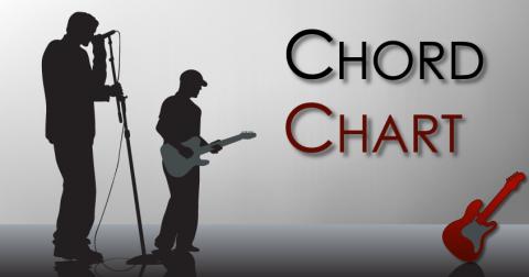 ANSA: Kumpulan Lirik dan Chord Lagu Baru Indonesia