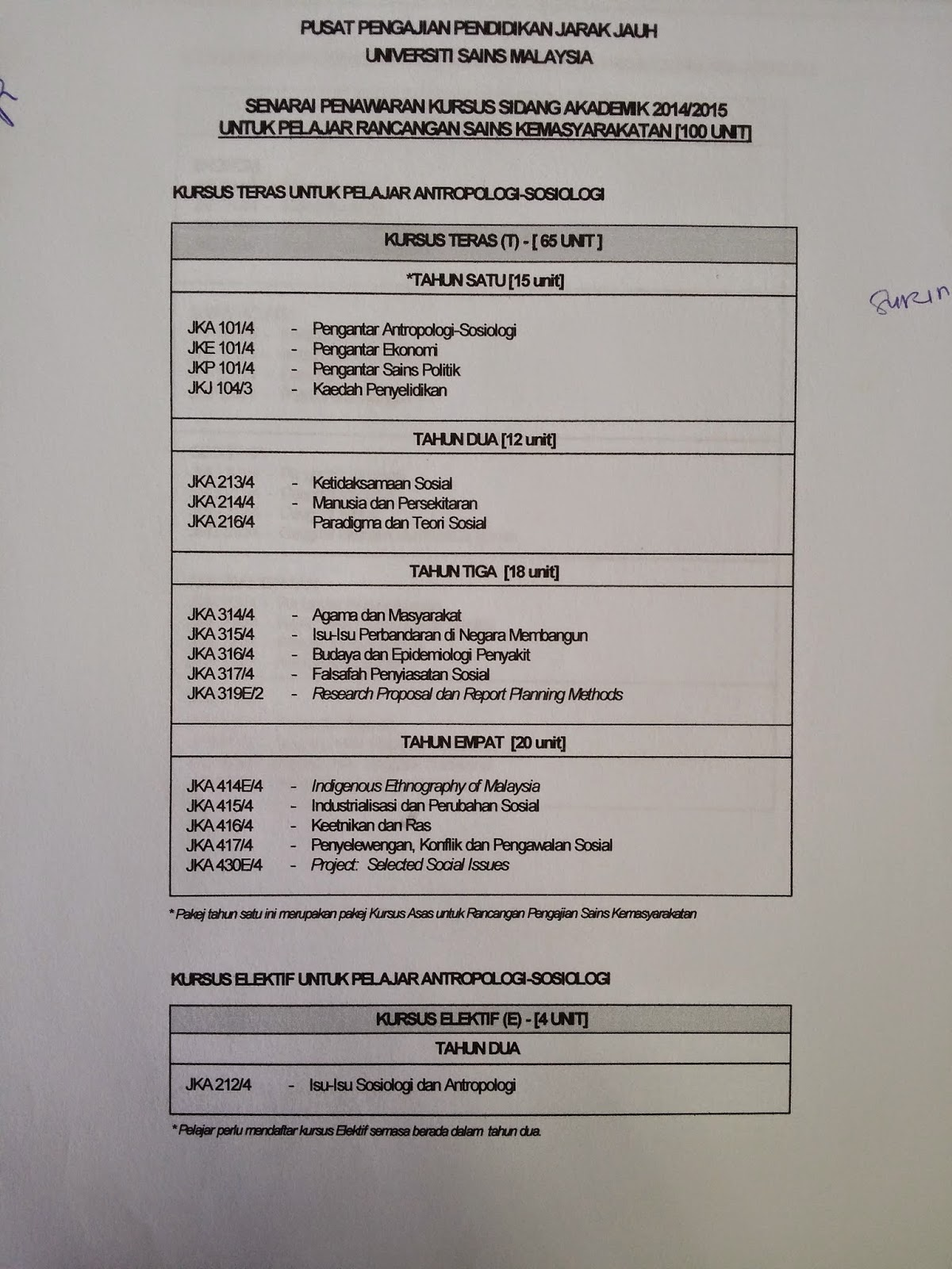 cara daftar kursus pjj usm, daftar minor major, minor pjj usm, daftar kursus tahun dua, daftar kursus tahun tiga, pjj usm, info pjj usm