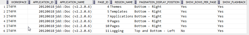 but how do we find the appropriate views the apex data dictionary contains information about all available data dictionary views and all of their columns