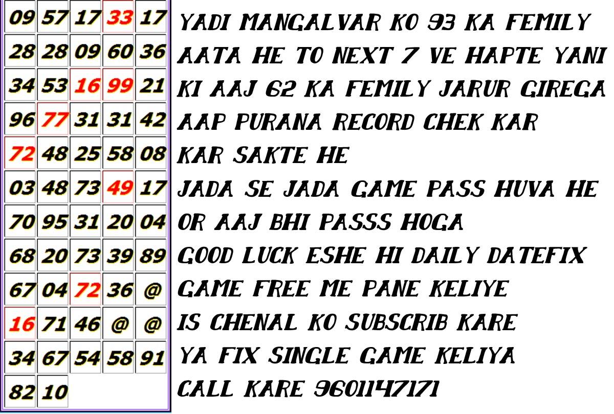 dp-boss Sattamaster :-King Of Matka:-Rajmaster:-Bathiya