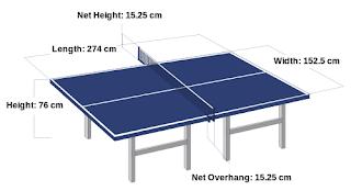 Ukuran lapangan Tenis Meja [pingpong]