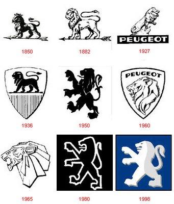Peugeot Logo Automotive Car Center