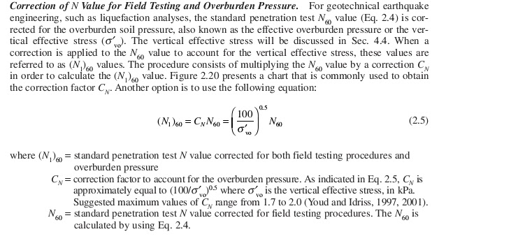 For Standard penetration test corrected