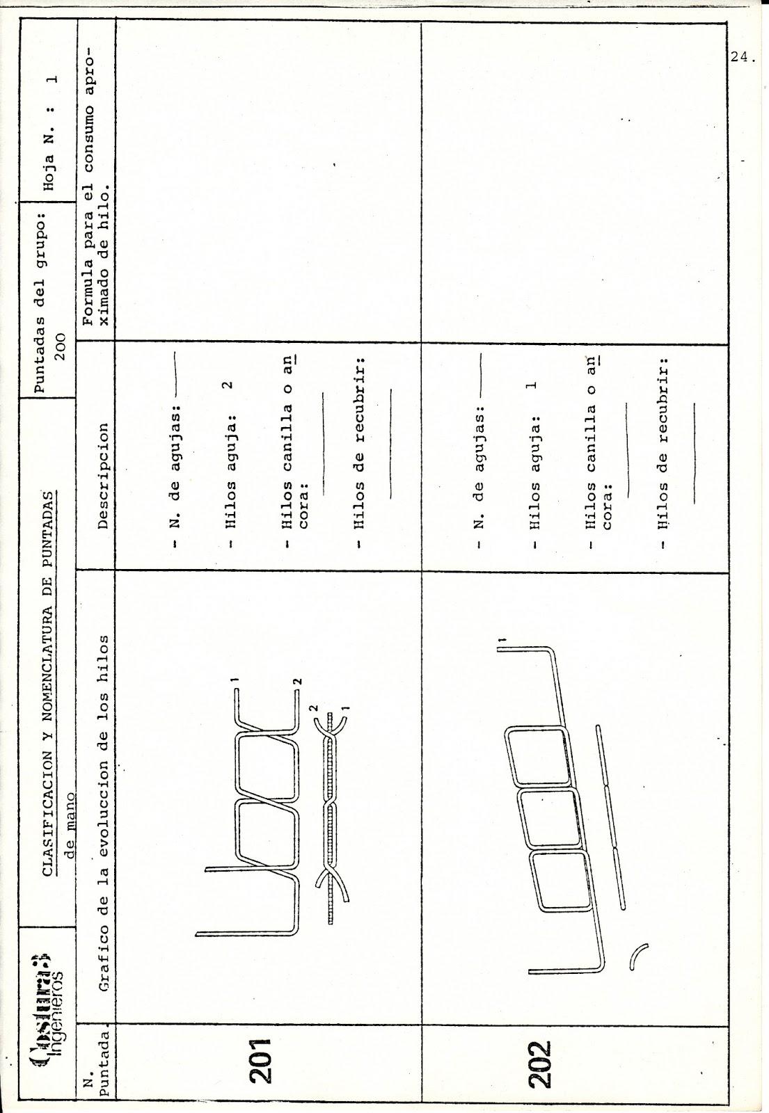 COSTURA Y MAQUINA empfehlungsbonus williamhill williamhill desktop-login DE COSER: williamhill live-streaming-boxen Puntadas costuras en máquinas de coser