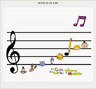 http://www.musicaeduca.es/recursos-aula/juegos/125-notas-dedoado#juego