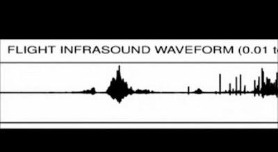"NASA Selidiki Suara ""Alien"" di Stratosfer Bumi"