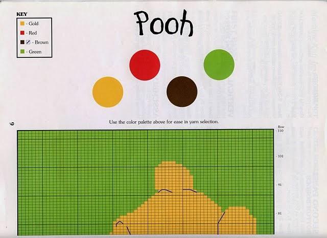 Cortina Baño Winnie Pooh:Punto de cruz winnie pooh – Revistas de manualidades Gratis