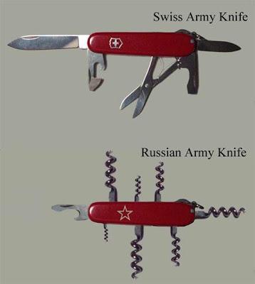 Russisches Taschenmesser