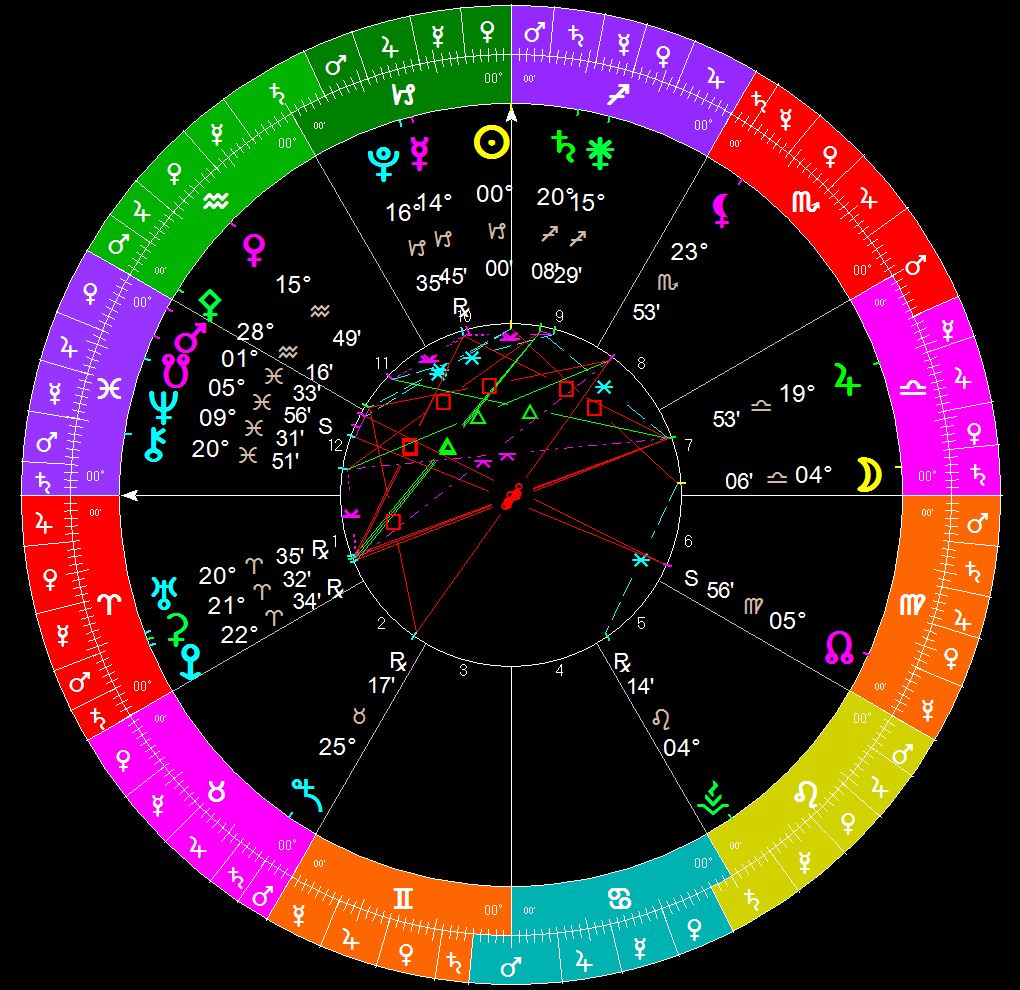 CAPRICORN 2016 INGRESS - December 21, 2016 - 10:45 a.m. UT/+0