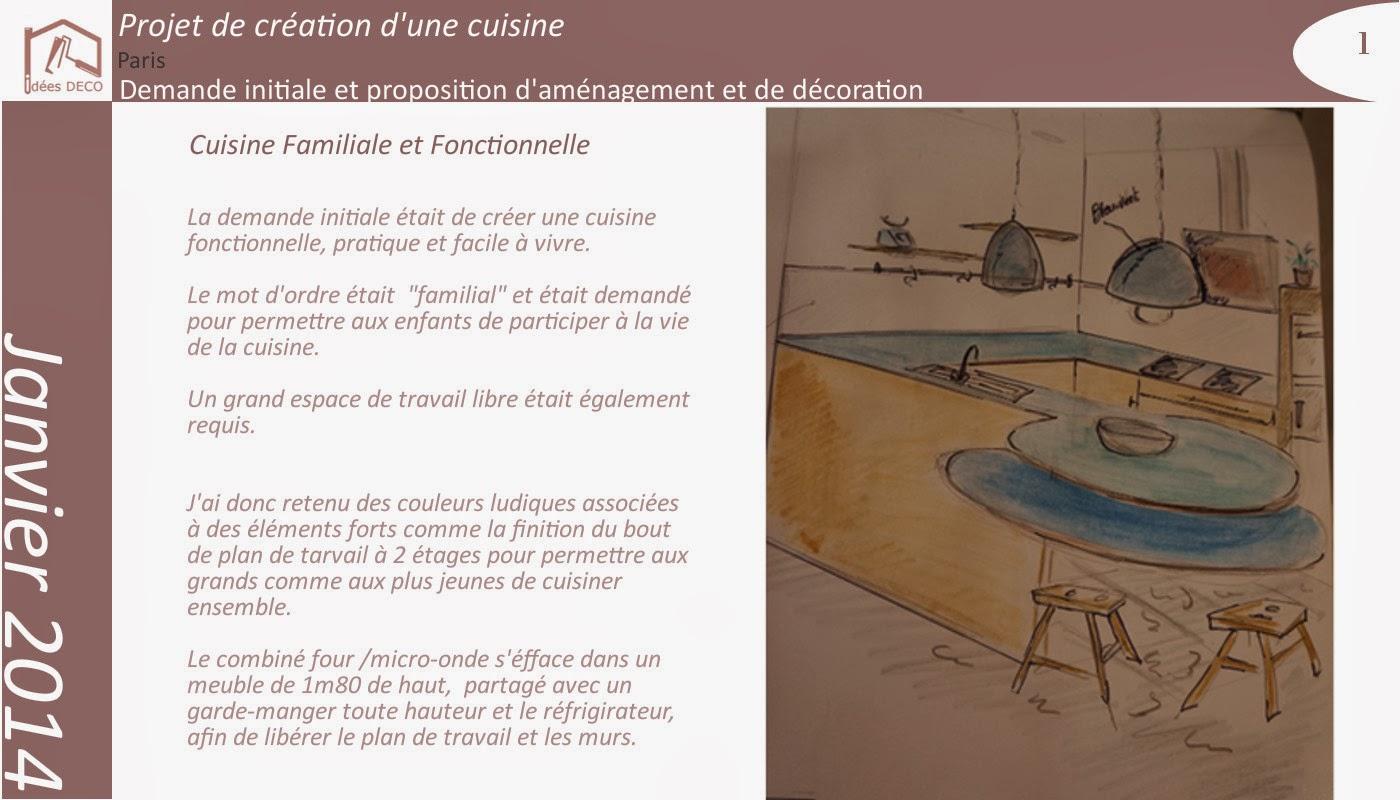 Id es d co for Projet de cuisine