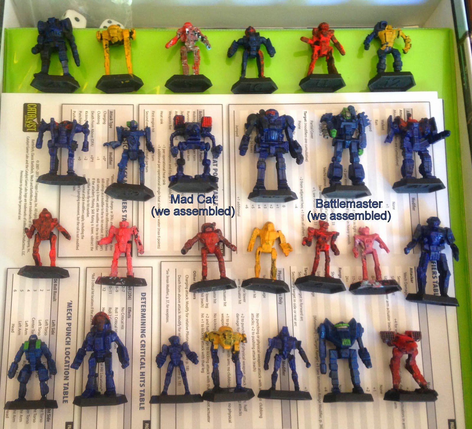 Battletech Introductory Box Set painting painted paints