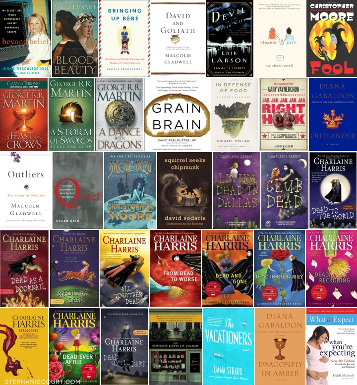 2014 reading list book reviews