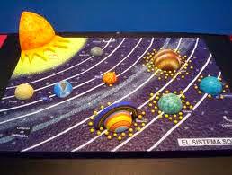 Astrofísica y Física: Teorías sobre el origen del Sistema