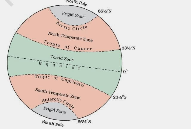 Upsctarget2014 geographyncert note globe latitudes longitudes important parallels of latitude ccuart Gallery