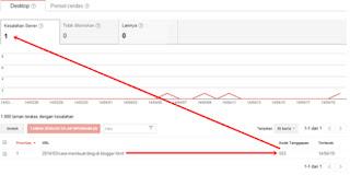 Atasi Error 503 Pada Webmaster Tools
