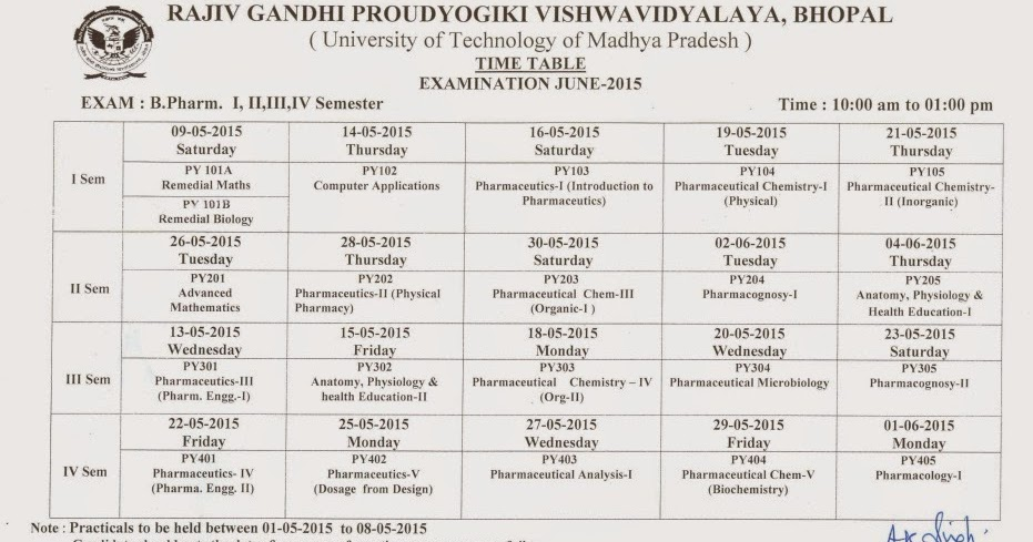 rgpv b pharmacy 4th sem exam time table rajiv gandhi