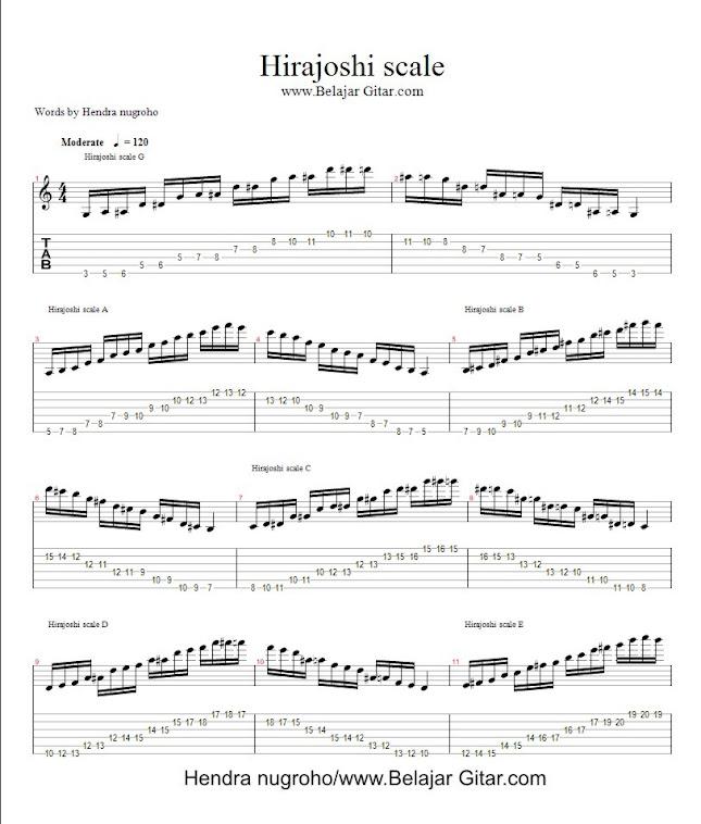 hirajoshi scale - page 1