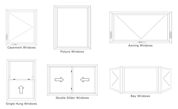 Aspen Windows – Different types of Replacement Windows
