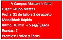 V Campus Masters Infantil