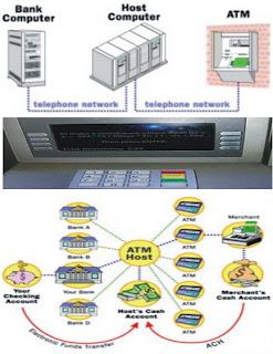 automatic teller machine working