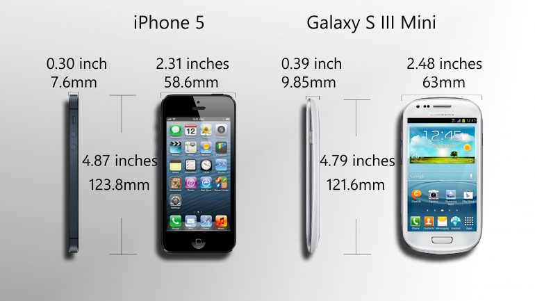 Comparatif galaxy s3 mini vs galaxy s3 vs iphone 5