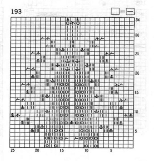 Вязание узор дерево схема