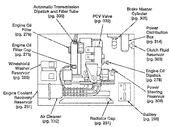 1997 Ford Ranger repair manual