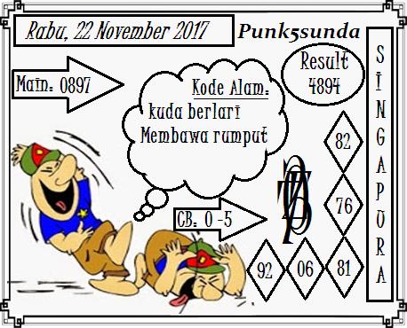 showing 2nd image of Tabel Data Pengeluaran Hk November 2018 Prediksi Angka Main Hongkong Rabu » Data Sgp 2019