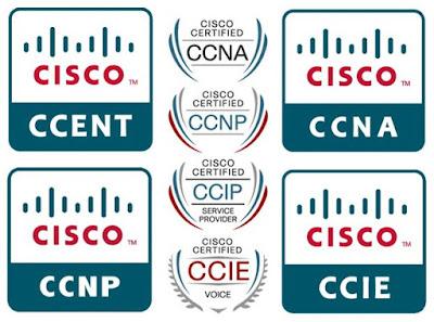 Mengenai Macam-Macam Sertifikasi Cisco CCENT, CCNA, CCNP, CCIE, CCAr