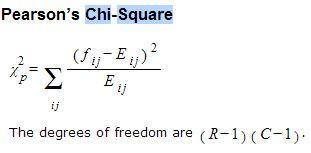 Rumus Chi-Square