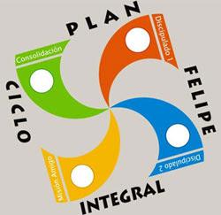 Plan Felipe Integral- Nuestra estrategia de Evangelización