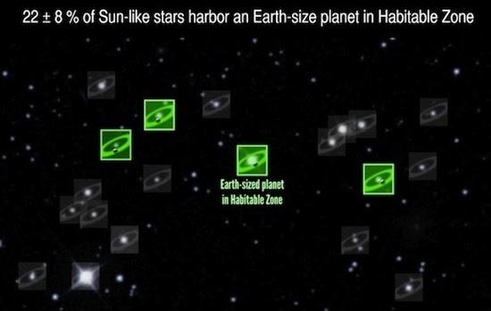 1 dari 5 Bintang di Jagad Raya Miliki Planet di Zona Layak Huni