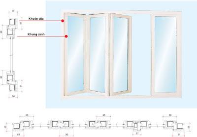 Đặc tính cửa nhựa lõi thép Eurowindow