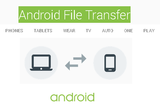 Download Android File Transfer For Mac Os X Mavericks