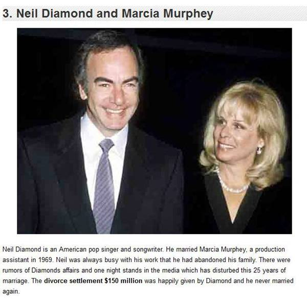 wOndor.blogspot.com: 10 Most Expensive Celebrity Divorce ...