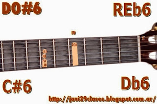 gráfico de Acordes de guitarra Mayor con sexta (6)