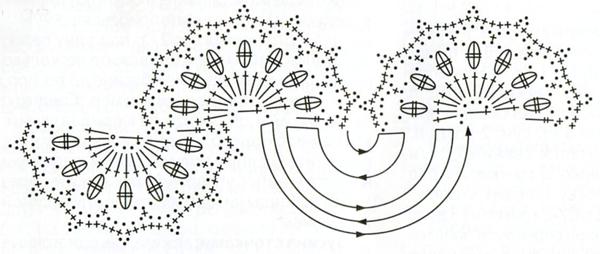 Схема вязания колье крючком.