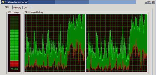 Mengurangi Pemakaian CPU Komputer