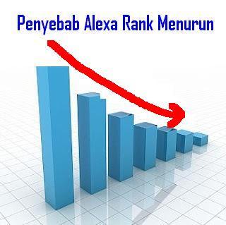 penyebab-alexa-rank-menurun